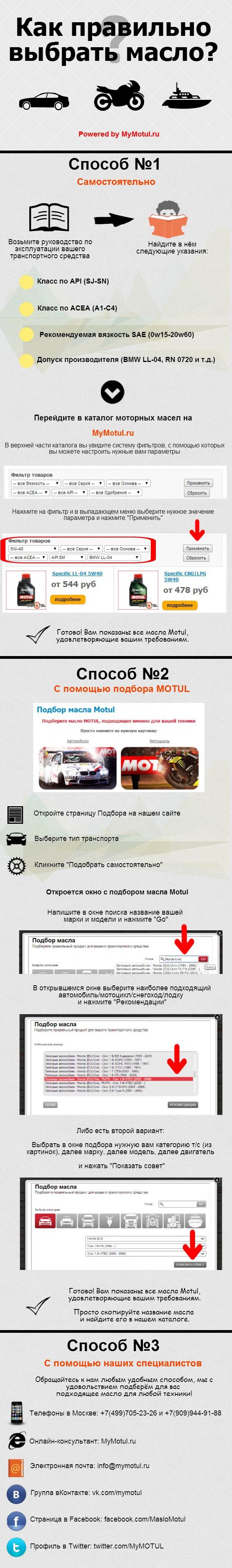 Подбор моторного масла Motul - инфографика